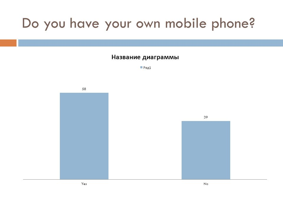 Do you have your own mobile phone?