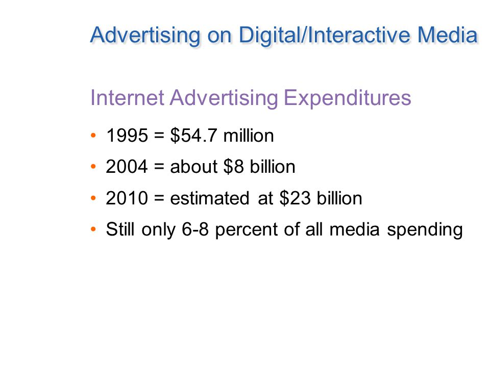 Advertising on Digital/Interactive Media Internet Advertising Expenditures 1995 = $54.7 million 2004 = about $8 billion 2010 = estimated at $23 billion Still only 6-8 percent of all media spending