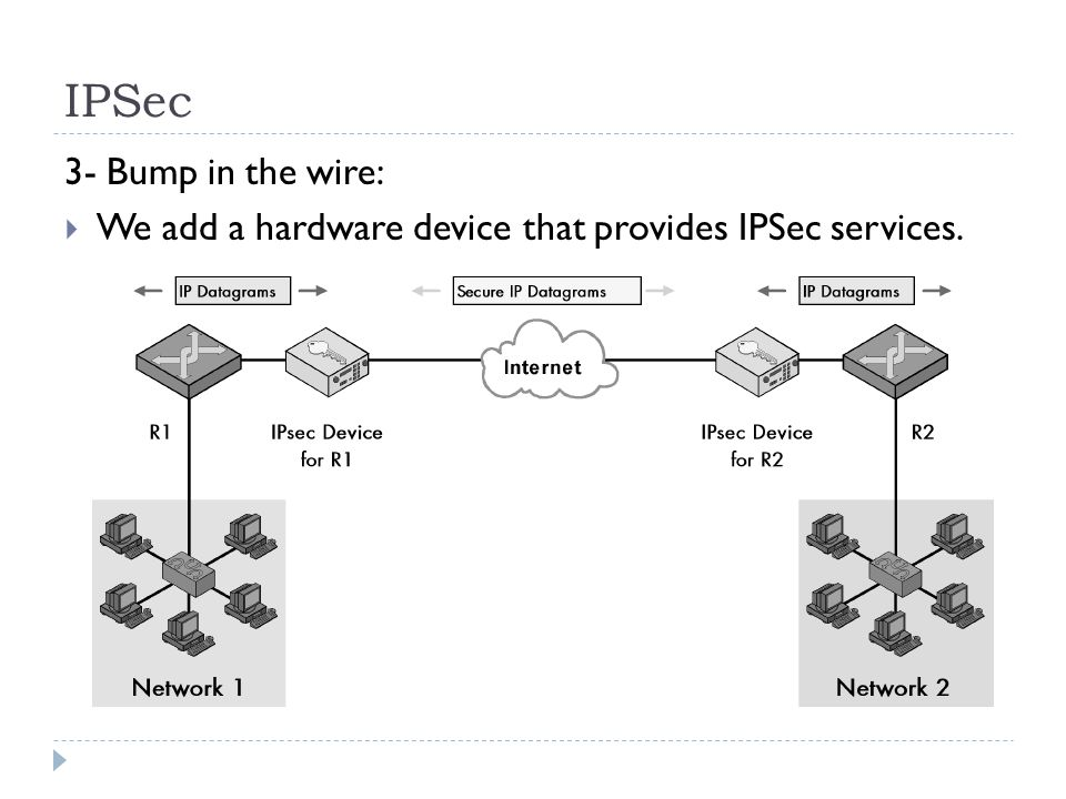 3- Bump in the wire: We add a hardware device that provides IPSec services.