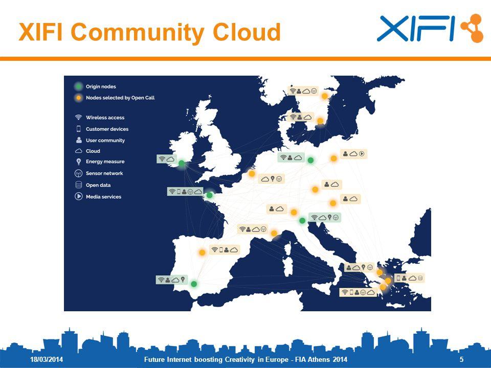 18/03/20145Future Internet boosting Creativity in Europe - FIA Athens 2014 XIFI Community Cloud