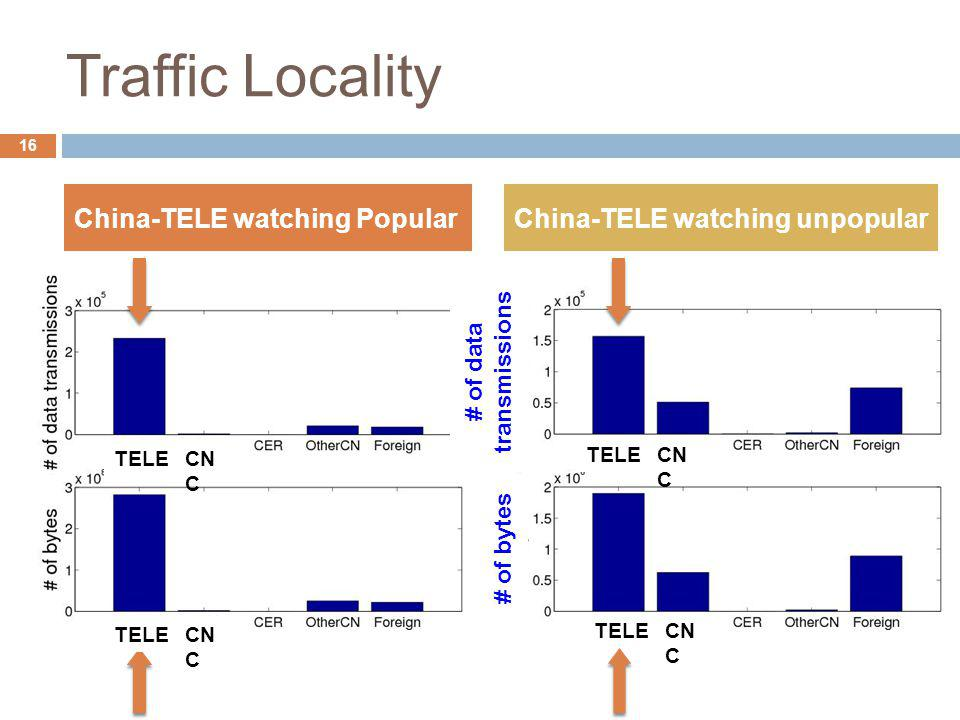 Traffic Locality China-TELE watching PopularChina-TELE watching unpopular 16 TELECN C TELECN C TELECN C TELECN C # of bytes # of data transmissions