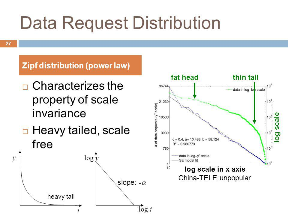 Data Request Distribution Characterizes the property of scale invariance Heavy tailed, scale free Zipf distribution (power law) i y heavy tail log i log y slope: - 27 fat head thin tail log scale in x axis log scale China-TELE unpopular