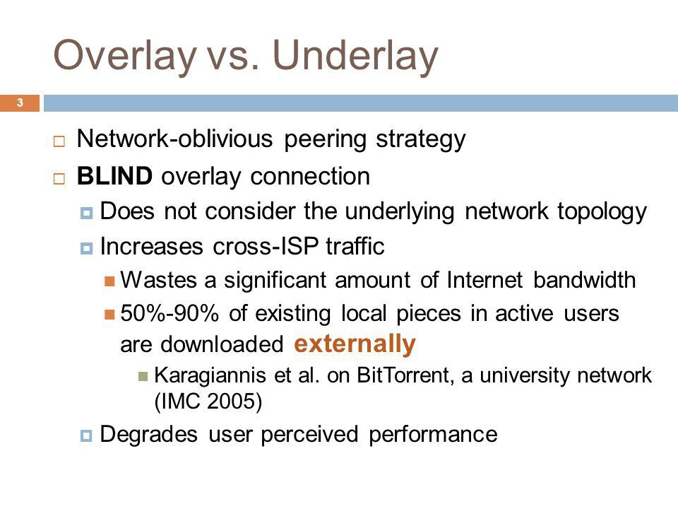 Summary (2) PPLive achieves strong ISP-level traffic locality, especially for popular channels.