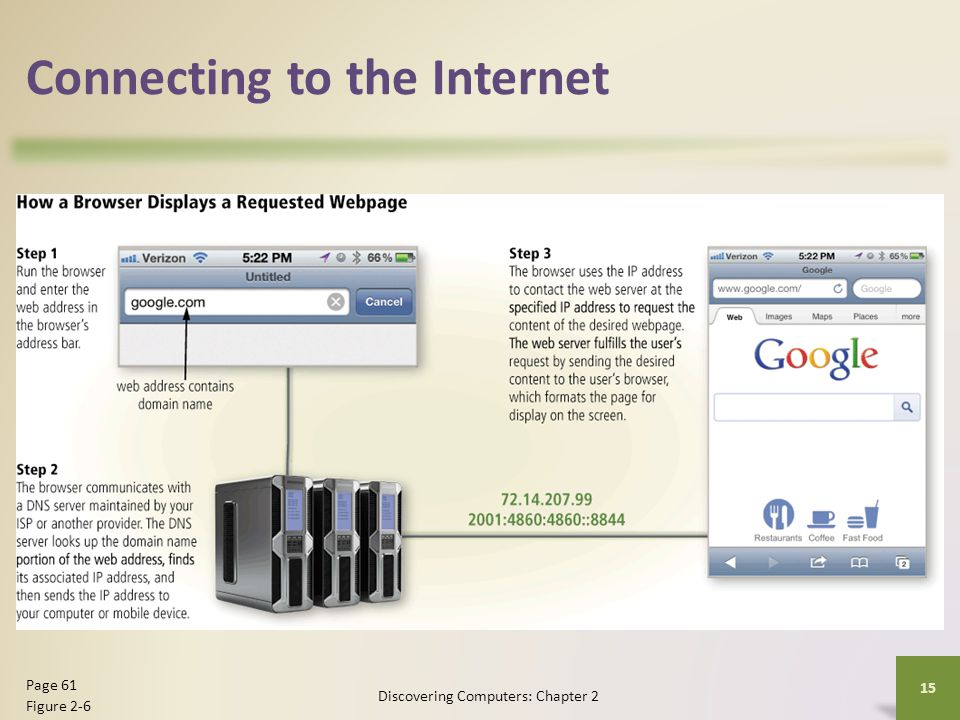 Connecting to the Internet Discovering Computers: Chapter 2 15 Page 61 Figure 2-6