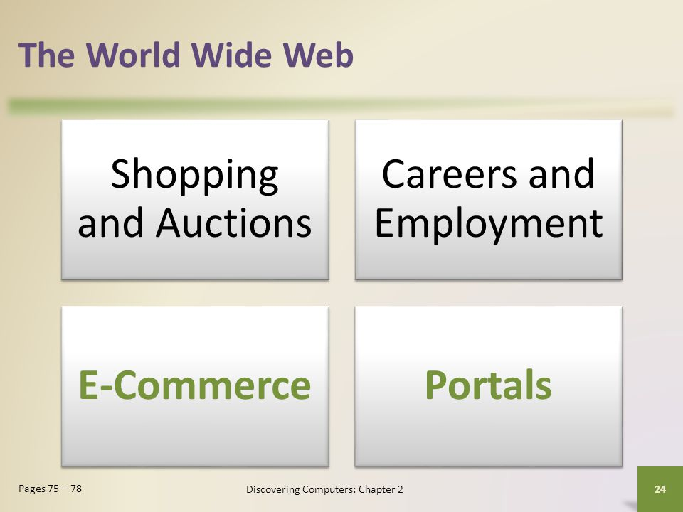The World Wide Web Shopping and Auctions Careers and Employment E-CommercePortals 24 Pages 75 – 78 Discovering Computers: Chapter 2