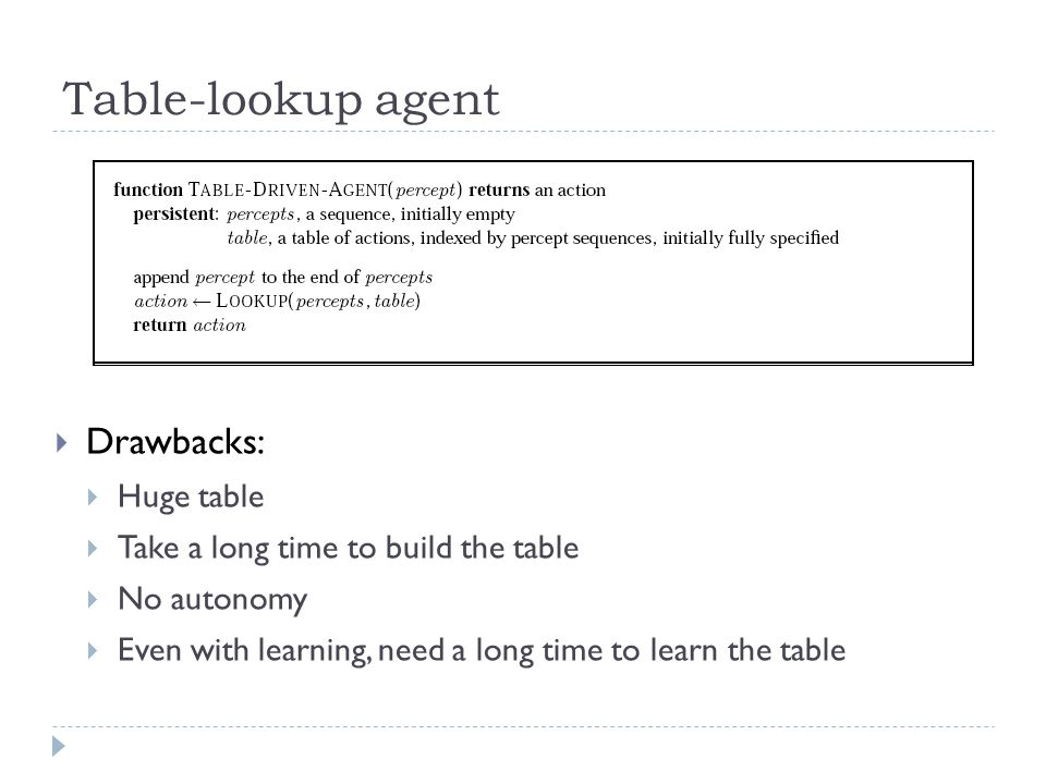 Table-lookup agent Drawbacks: Huge table Take a long time to build the table No autonomy Even with learning, need a long time to learn the table