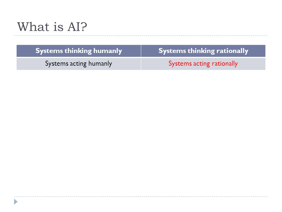 What is AI? Systems thinking humanlySystems thinking rationally Systems acting humanlySystems acting rationally