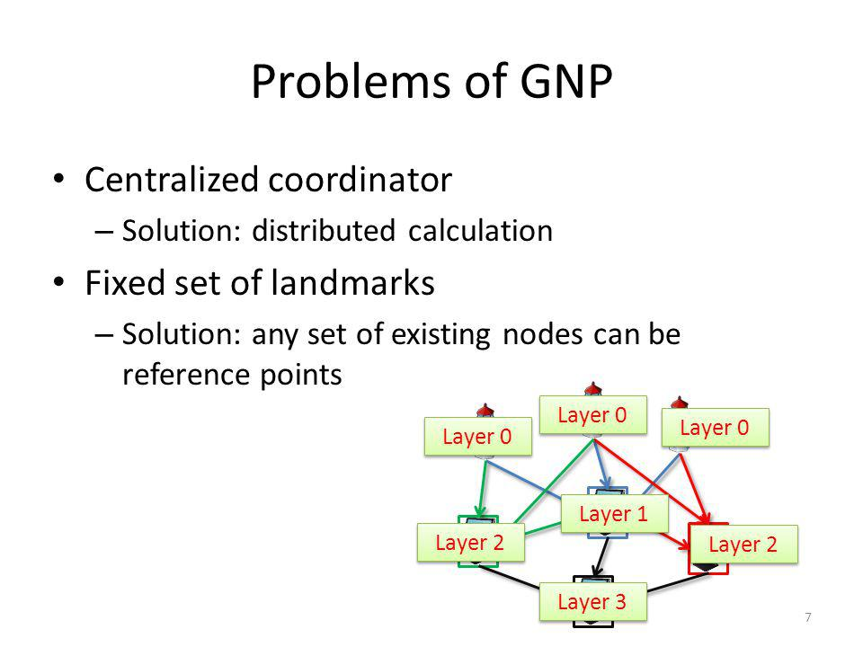 Problems of GNP Centralized coordinator – Solution: distributed calculation Fixed set of landmarks – Solution: any set of existing nodes can be reference points Layer 0 Layer 1 Layer 0 Layer 2 Layer 3 Layer 2 7