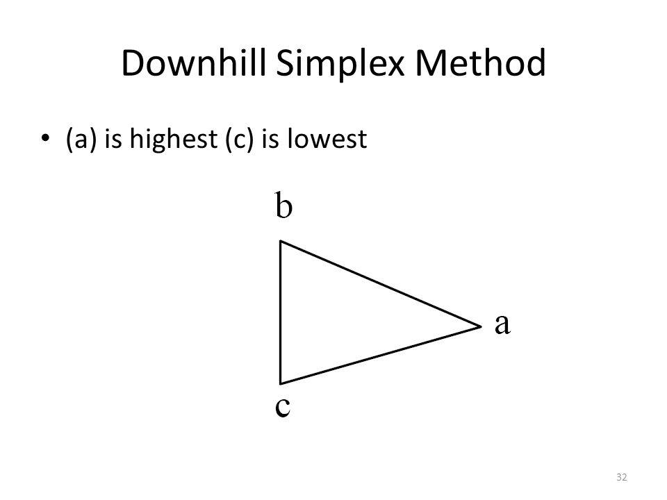 Downhill Simplex Method (a) is highest (c) is lowest 32