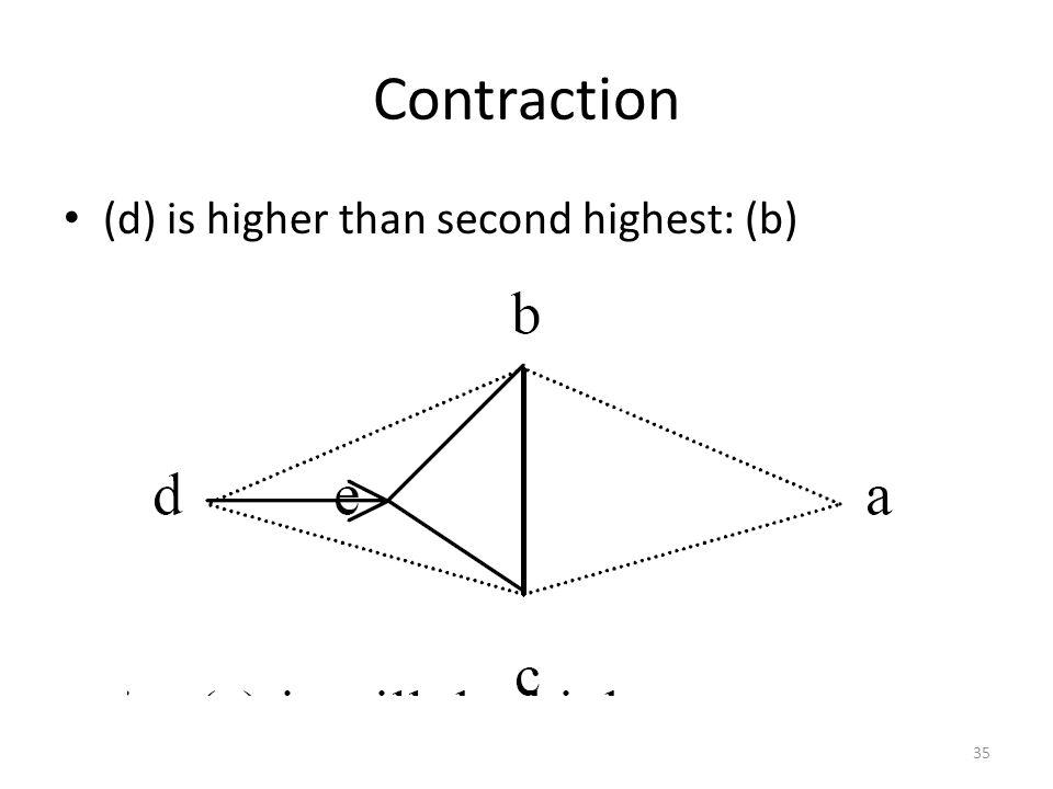 Contraction (d) is higher than second highest: (b) 35