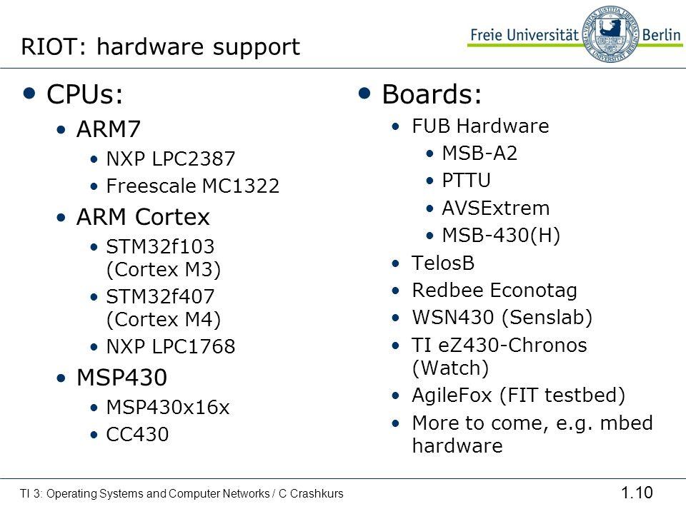 1.10 RIOT: hardware support CPUs: ARM7 NXP LPC2387 Freescale MC1322 ARM Cortex STM32f103 (Cortex M3) STM32f407 (Cortex M4) NXP LPC1768 MSP430 MSP430x1