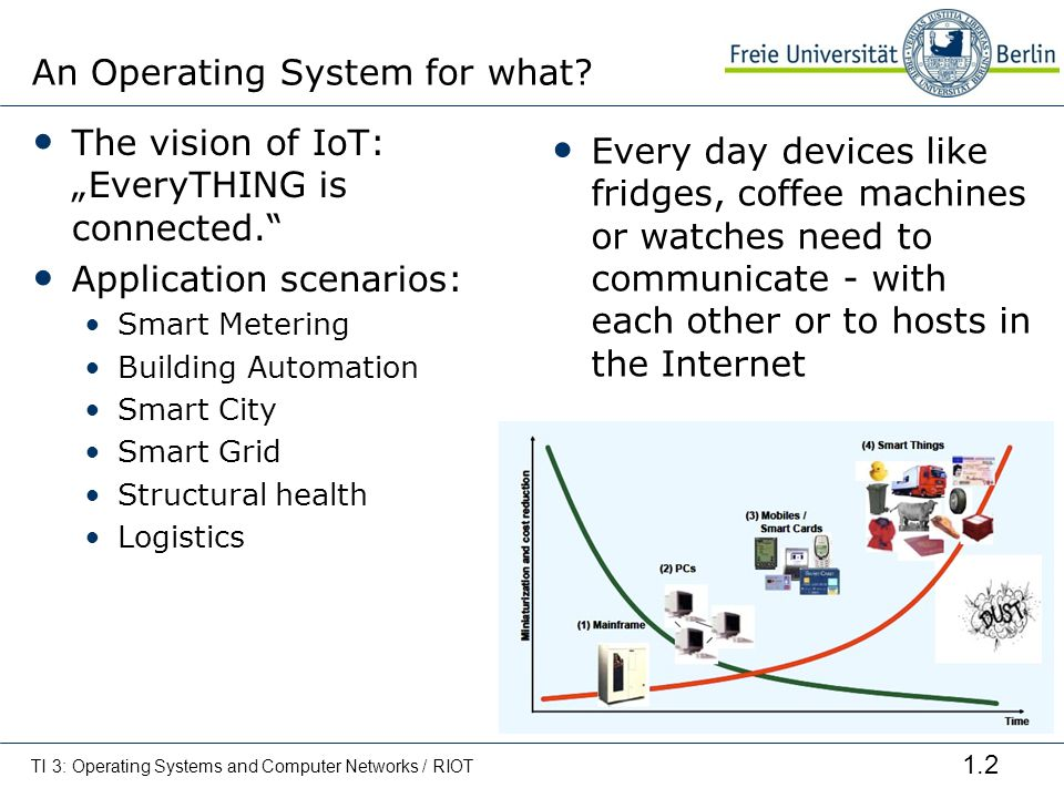 1.2 An Operating System for what? The vision of IoT: EveryTHING is connected. Application scenarios: Smart Metering Building Automation Smart City Sma