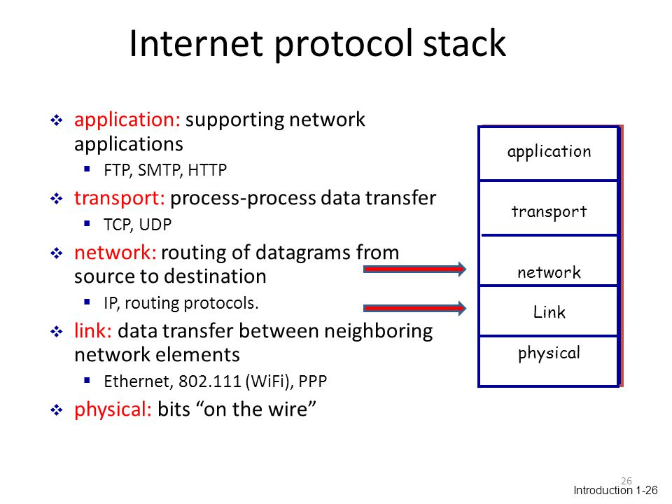 Internet protocol stack application: supporting network applications FTP, SMTP, HTTP transport: process-process data transfer TCP, UDP network: routin