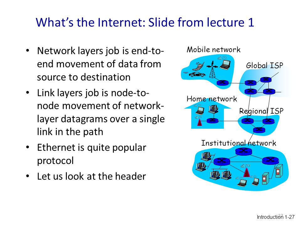 Whats the Internet: Slide from lecture 1 Home network Institutional network Mobile network Global ISP Regional ISP Introduction 1-27 27 Network layers
