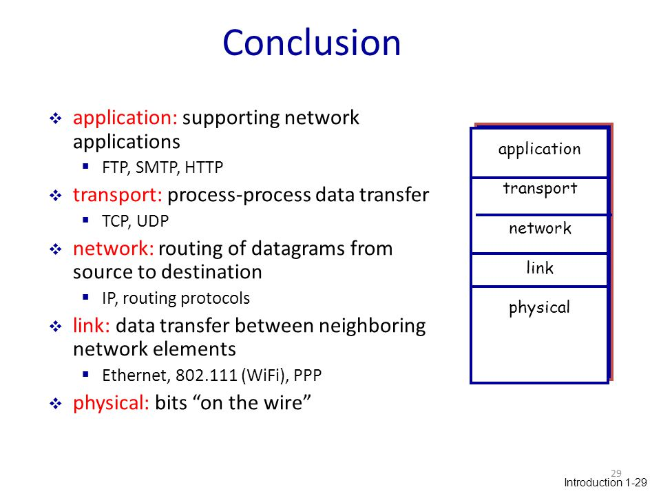 Conclusion application: supporting network applications FTP, SMTP, HTTP transport: process-process data transfer TCP, UDP network: routing of datagram