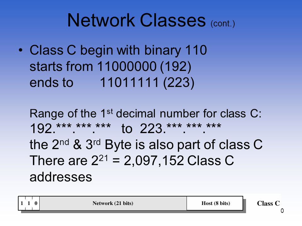 10 Network Classes (cont.) Class C begin with binary 110 starts from 11000000 (192) ends to 11011111 (223) Range of the 1 st decimal number for class