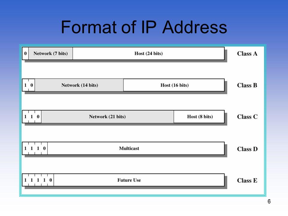 6 Format of IP Address