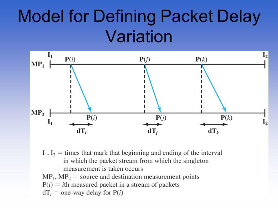 86 Model for Defining Packet Delay Variation