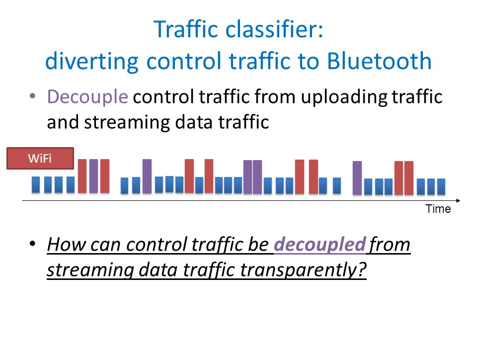 Decouple control traffic from uploading traffic and streaming data traffic How can control traffic be decoupled from streaming data traffic transparently.