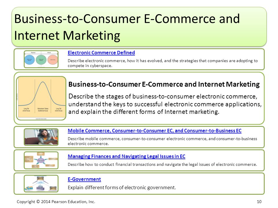 Copyright © 2014 Pearson Education, Inc. 10 Business-to-Consumer E-Commerce and Internet Marketing Electronic Commerce Defined Describe electronic com