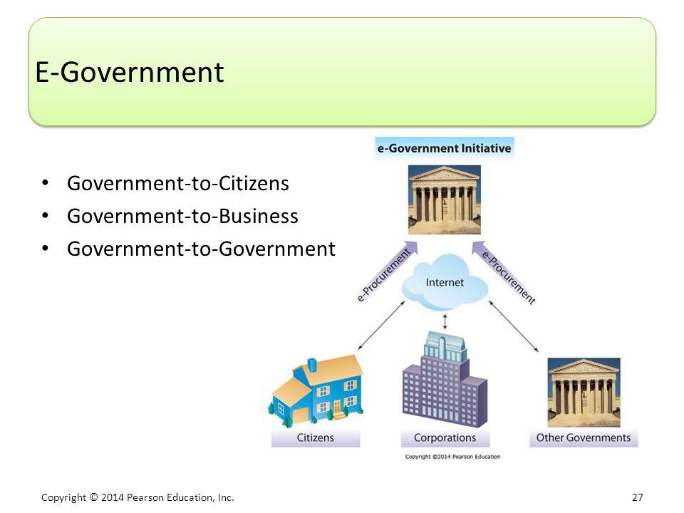 Copyright © 2014 Pearson Education, Inc. 27 E-Government Government-to-Citizens Government-to-Business Government-to-Government