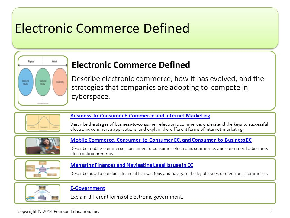 Copyright © 2014 Pearson Education, Inc. 3 Electronic Commerce Defined Describe electronic commerce, how it has evolved, and the strategies that compa