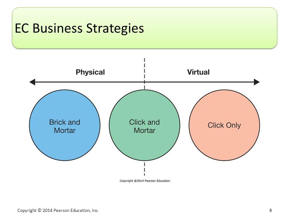 Copyright © 2014 Pearson Education, Inc. 8 EC Business Strategies