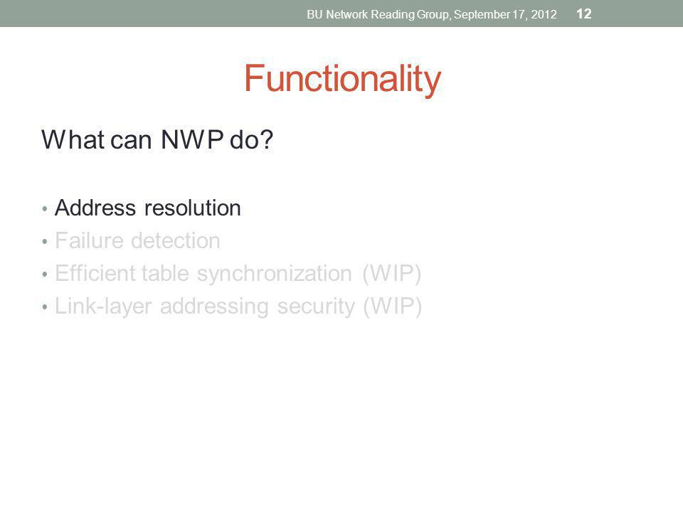 Functionality What can NWP do? Address resolution Failure detection Efficient table synchronization (WIP) Link-layer addressing security (WIP) BU Netw