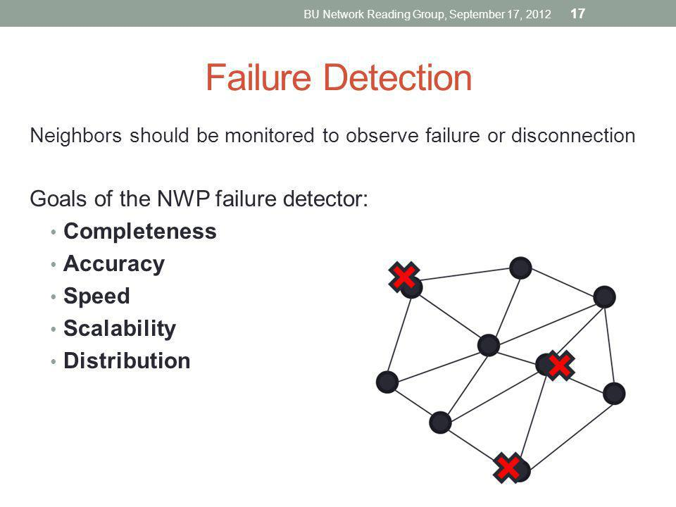 Failure Detection Neighbors should be monitored to observe failure or disconnection Goals of the NWP failure detector: Completeness Accuracy Speed Sca