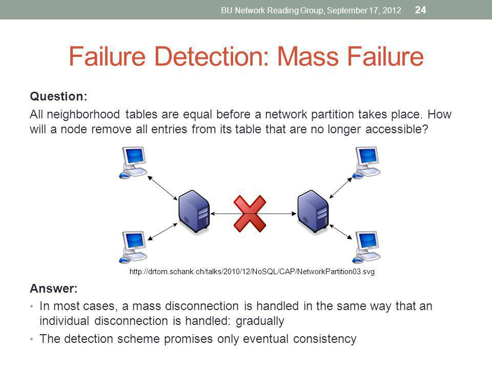 Failure Detection: Mass Failure Question: All neighborhood tables are equal before a network partition takes place. How will a node remove all entries