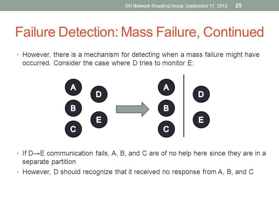 However, there is a mechanism for detecting when a mass failure might have occurred. Consider the case where D tries to monitor E: If DE communication