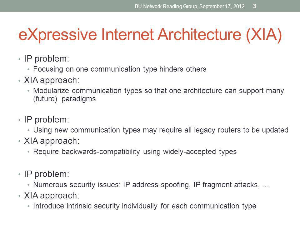 eXpressive Internet Architecture (XIA) IP problem: Focusing on one communication type hinders others XIA approach: Modularize communication types so t