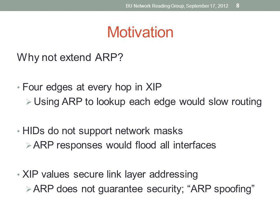 Motivation Why not extend ARP? Four edges at every hop in XIP Using ARP to lookup each edge would slow routing HIDs do not support network masks ARP r