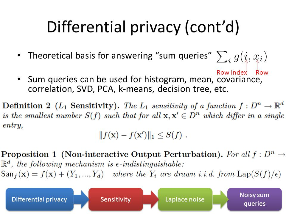 Differential privacy (contd) Theoretical basis for answering sum queries Sum queries can be used for histogram, mean, covariance, correlation, SVD, PCA, k-means, decision tree, etc.