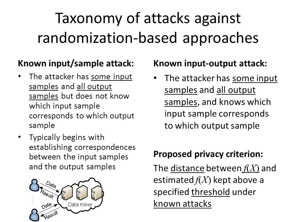 Taxonomy of attacks against randomization-based approaches Known input/sample attack: The attacker has some input samples and all output samples but does not know which input sample corresponds to which output sample Typically begins with establishing correspondences between the input samples and the output samples Known input-output attack: The attacker has some input samples and all output samples, and knows which input sample corresponds to which output sample Proposed privacy criterion: The distance between f(X) and estimated f(X) kept above a specified threshold under known attacks