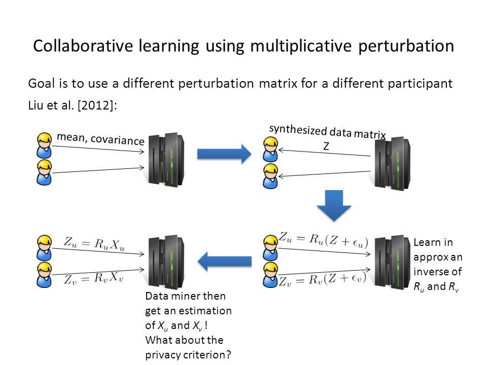 Collaborative learning using multiplicative perturbation Goal is to use a different perturbation matrix for a different participant Liu et al.