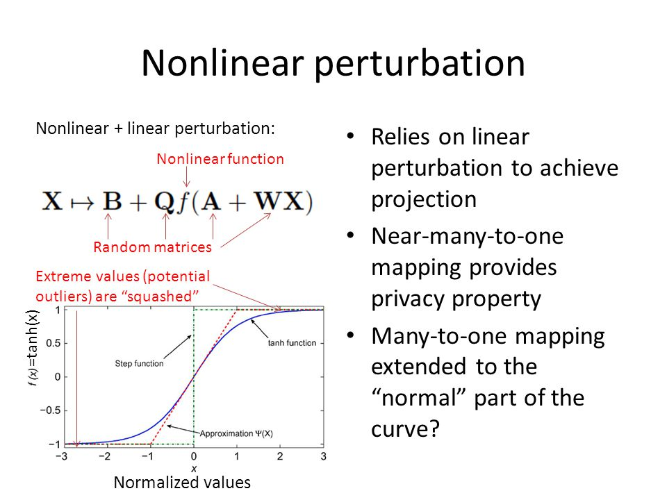 Nonlinear perturbation Relies on linear perturbation to achieve projection Near-many-to-one mapping provides privacy property Many-to-one mapping extended to the normal part of the curve.