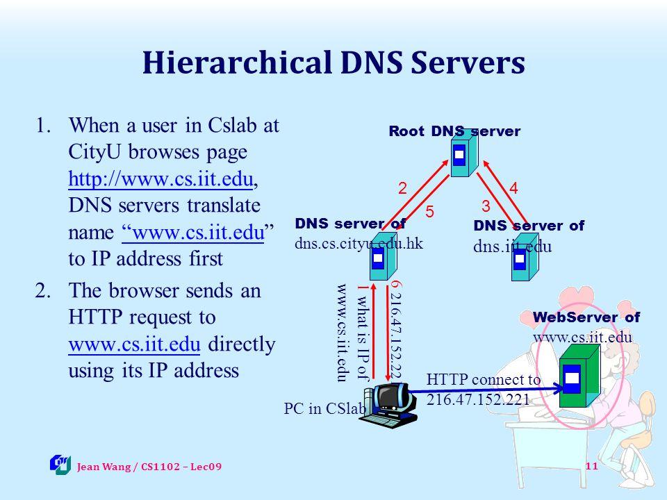 Hierarchical DNS Servers 11 Jean Wang / CS1102 – Lec09 DNS server of dns.cs.cityu.edu.hk 2 3 4 5 PC in CSlab Root DNS server DNS server of dns.iit.edu