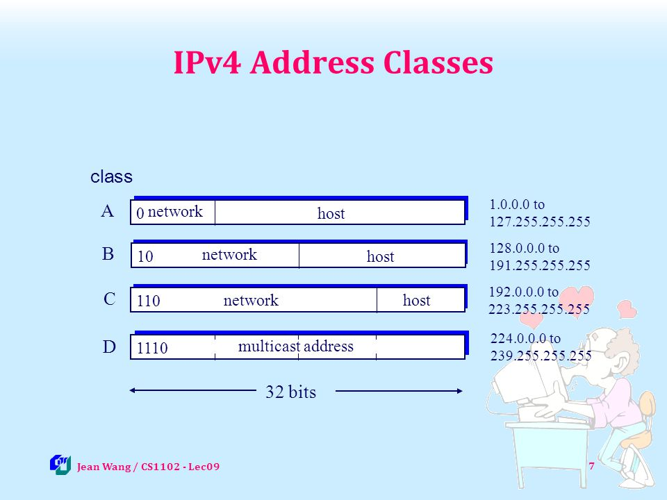8 IP Addresses IP addresses are used to identify locations of hosts in Internet Each computer or device connecting to the Internet has a unique logical address, IP address Each device also has a physical address, _____ address.