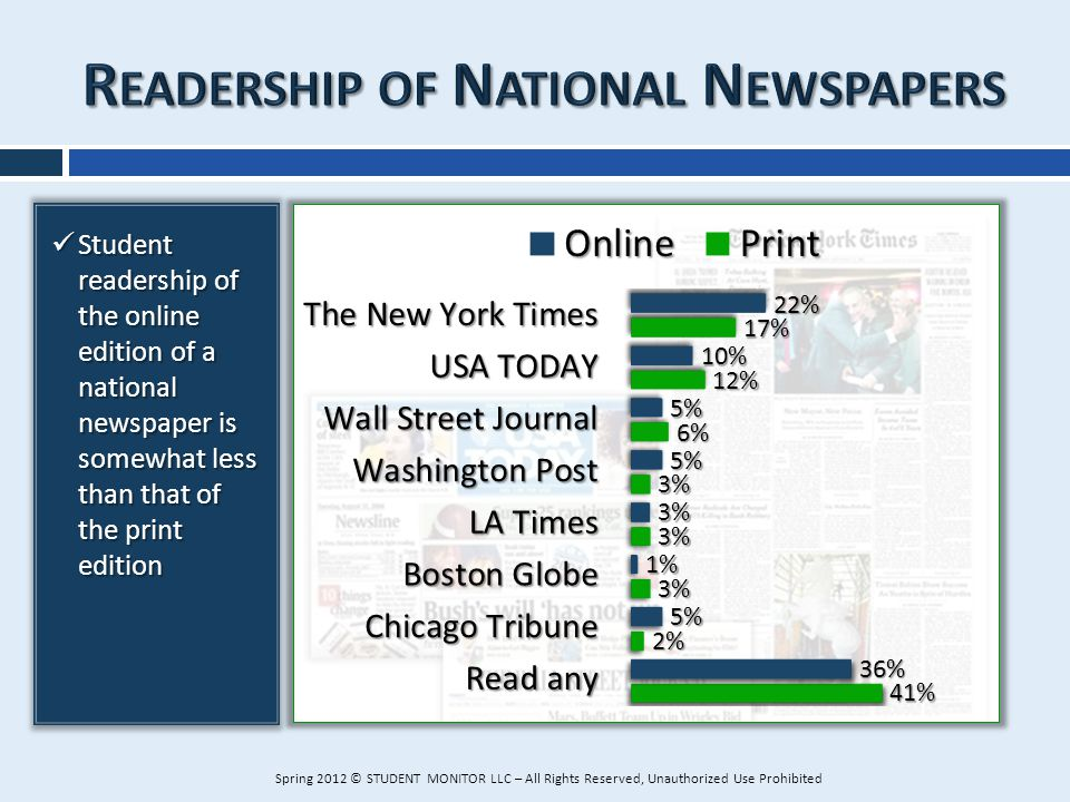 Student readership of the online edition of a national newspaper is somewhat less than that of the print edition Student readership of the online edit
