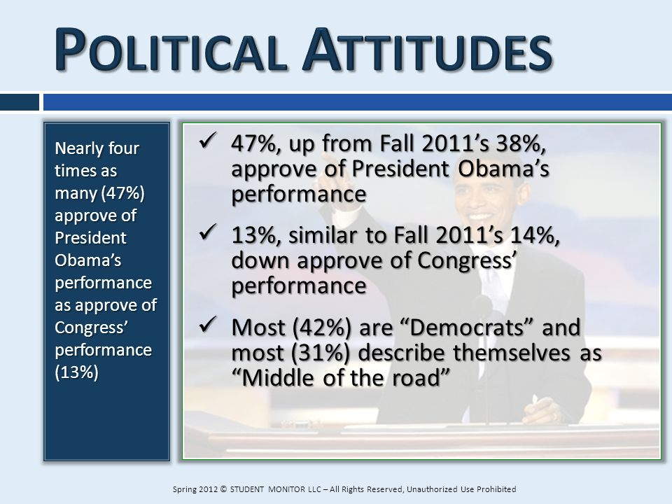 Nearly four times as many (47%) approve of President Obamas performance as approve of Congress performance (13%) 47%, up from Fall 2011s 38%, approve