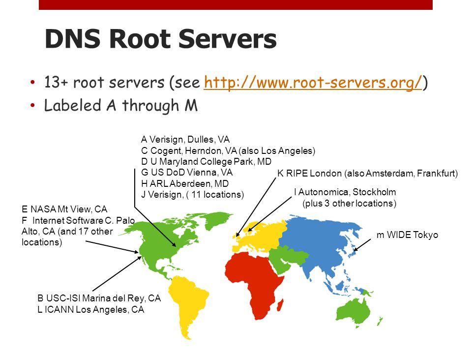 DNS Root Servers 13+ root servers (see http://www.root-servers.org/)http://www.root-servers.org/ Labeled A through M B USC-ISI Marina del Rey, CA L ICANN Los Angeles, CA E NASA Mt View, CA F Internet Software C.