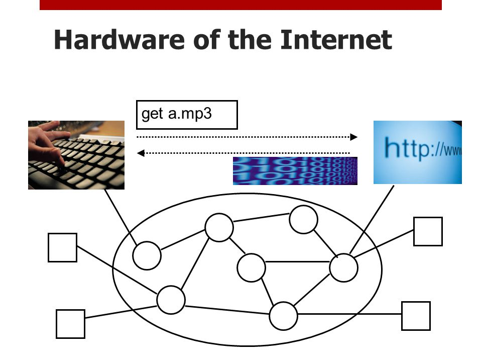 Hardware of the Internet get a.mp3