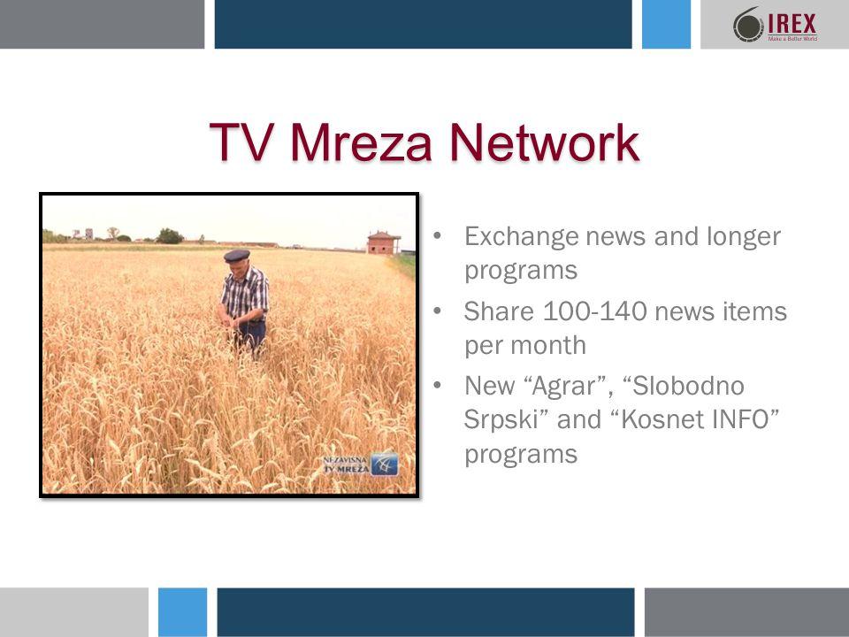 TV Mreza Network Exchange news and longer programs Share 100-140 news items per month New Agrar, Slobodno Srpski and Kosnet INFO programs