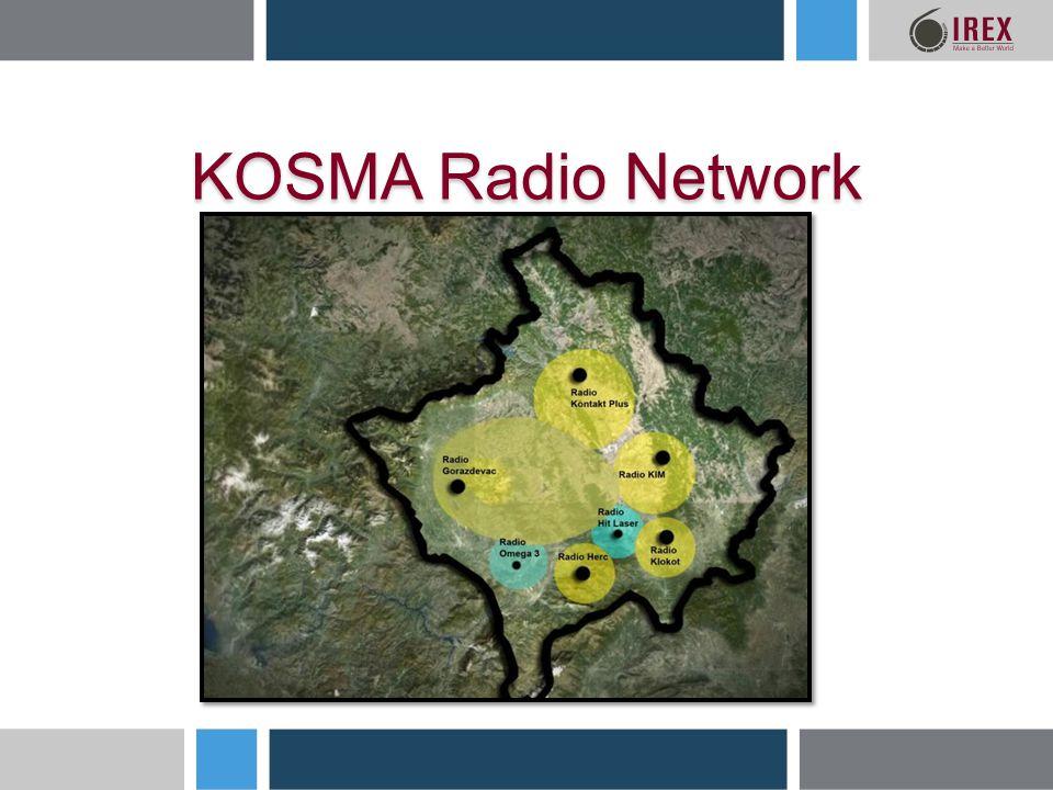 KOSMA Radio Network