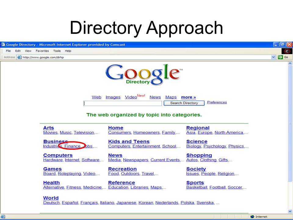 Directory Approach