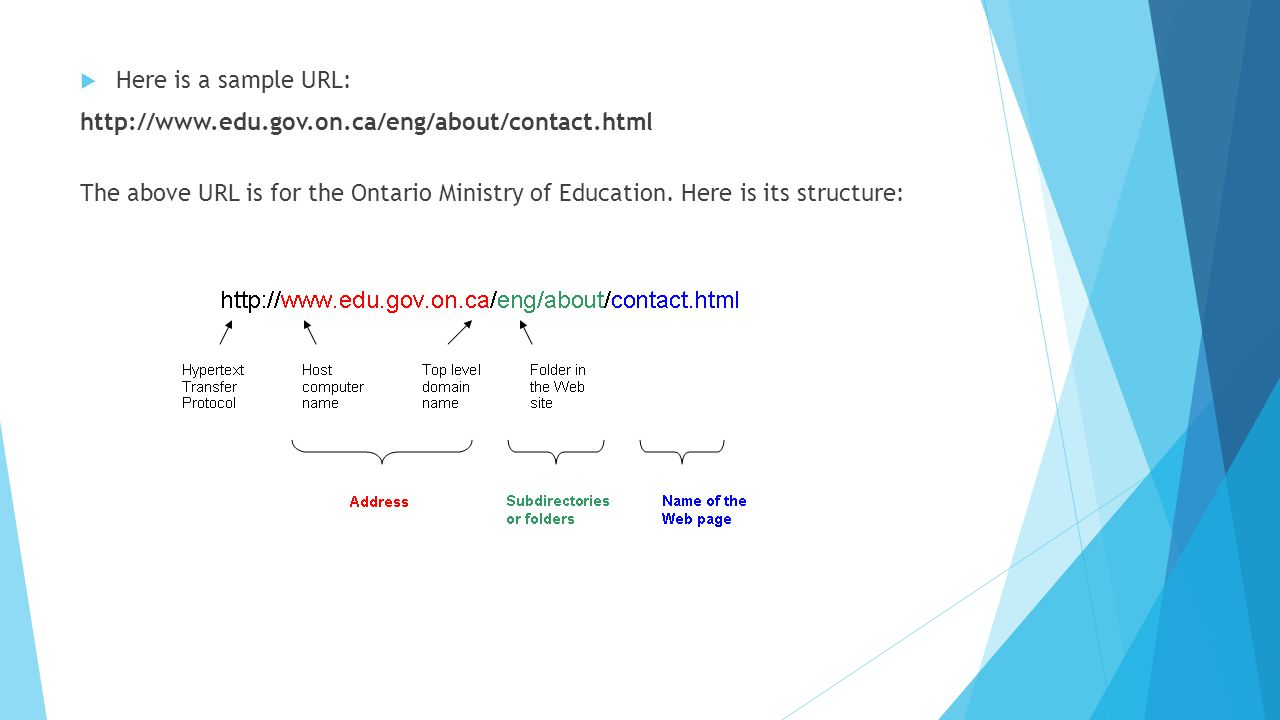 Here is a sample URL: http://www.edu.gov.on.ca/eng/about/contact.html The above URL is for the Ontario Ministry of Education. Here is its structure: