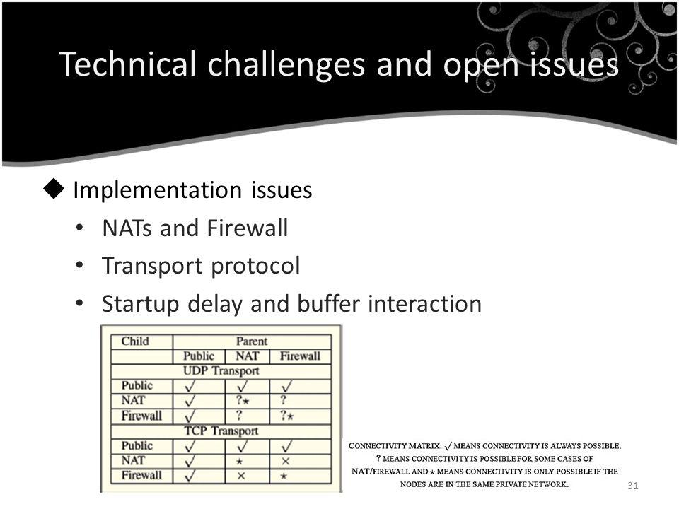 Technical challenges and open issues Implementation issues NATs and Firewall Transport protocol Startup delay and buffer interaction 31