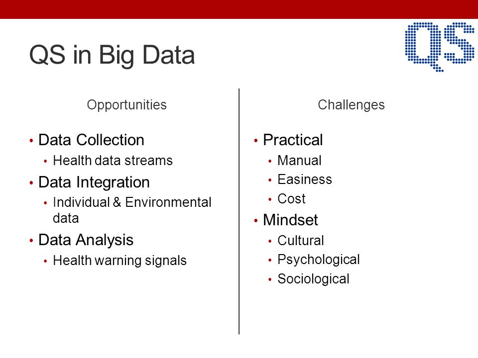 QS in Big Data Opportunities Data Collection Health data streams Data Integration Individual & Environmental data Data Analysis Health warning signals Challenges Practical Manual Easiness Cost Mindset Cultural Psychological Sociological