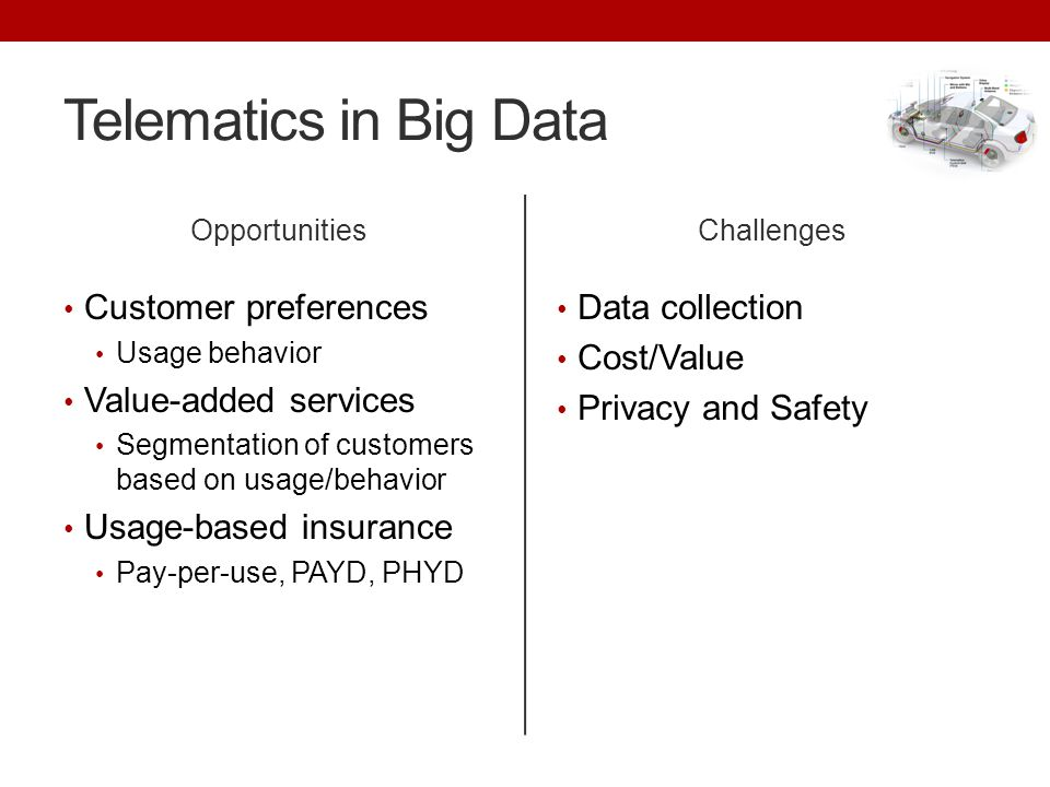 Telematics in Big Data Opportunities Customer preferences Usage behavior Value-added services Segmentation of customers based on usage/behavior Usage-based insurance Pay-per-use, PAYD, PHYD Challenges Data collection Cost/Value Privacy and Safety